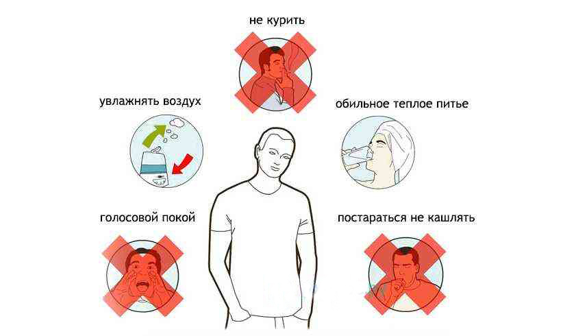 Методы лечения ларингита в домашних условиях