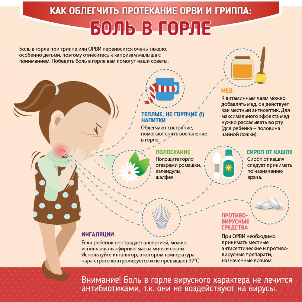 Существующие методы профилактики боли в горле