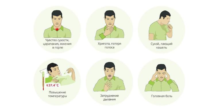 Какие симптомы возникают при ларингите